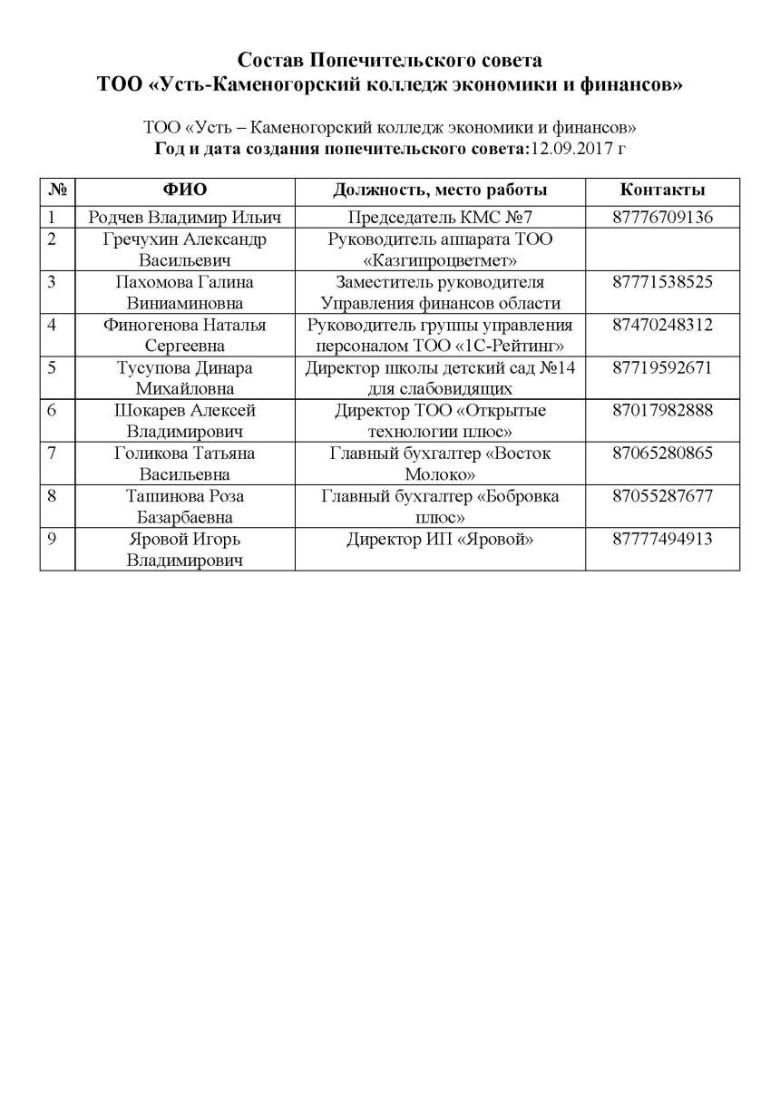 Состав попечительского совета (Рус,Каз)_Страница_1