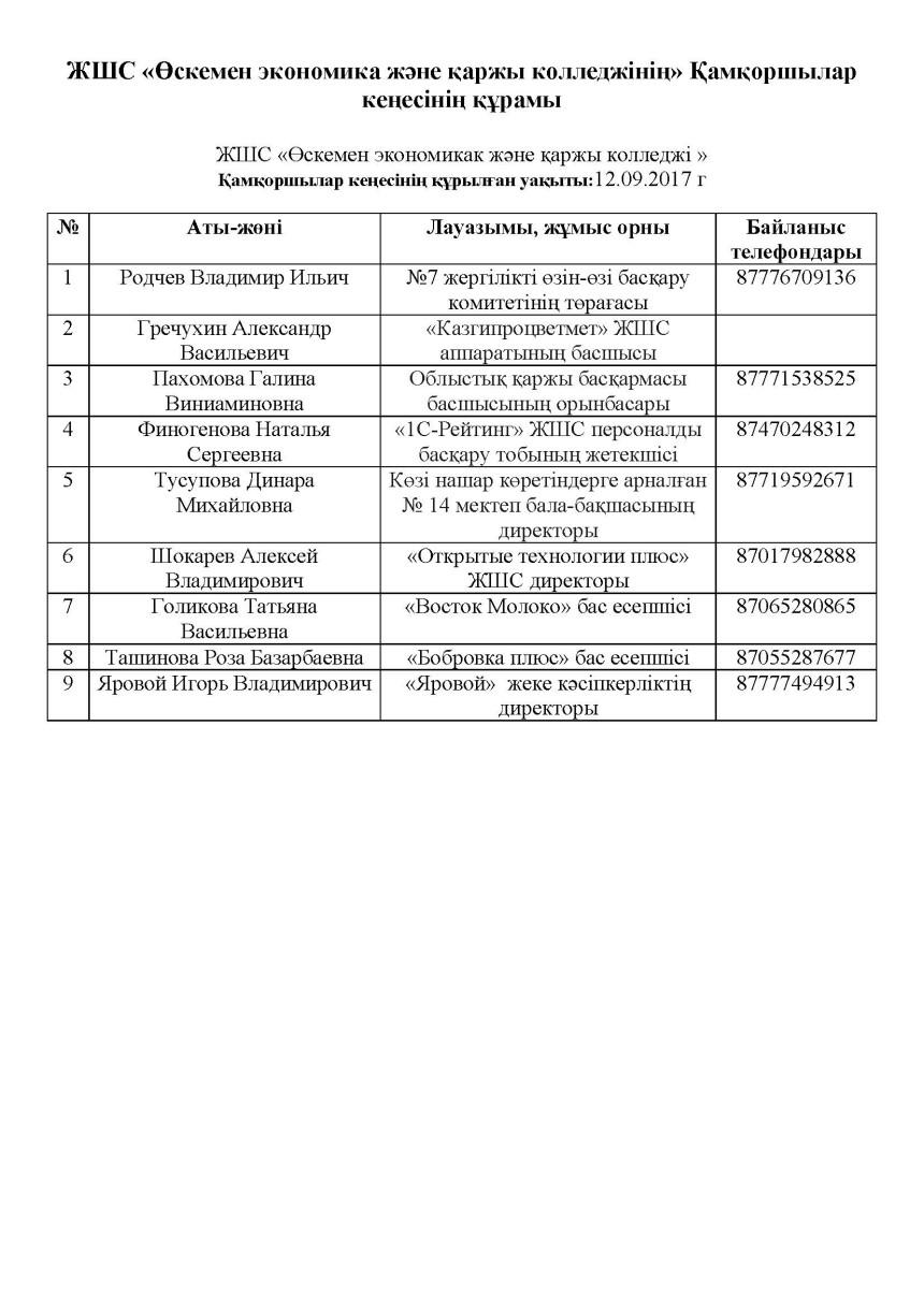 Состав попечительского совета (Рус,Каз)_Страница_2